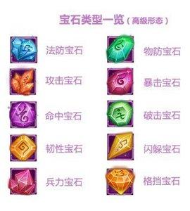 横扫千军宝石搭配方法图文汇总详解