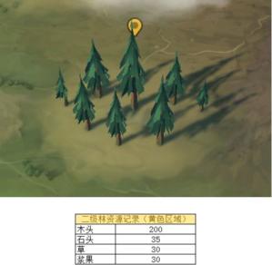 地球末日大地图森林矿区数据大全